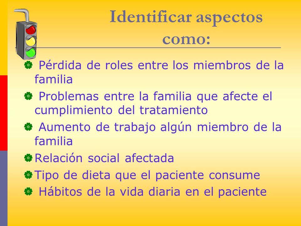 Identificar aspectos como: Pérdida de roles entre los miembros de la familia Problemas entre la familia que afecte el cumplimiento del tratamiento Aum