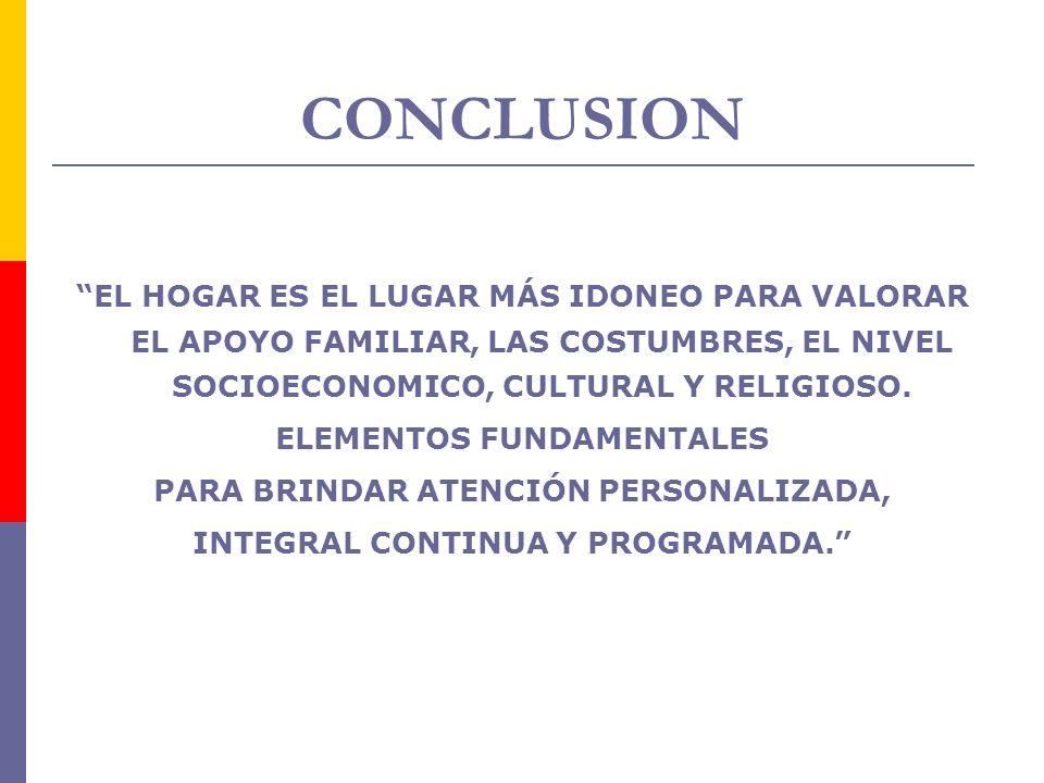 CONCLUSION EL HOGAR ES EL LUGAR MÁS IDONEO PARA VALORAR EL APOYO FAMILIAR, LAS COSTUMBRES, EL NIVEL SOCIOECONOMICO, CULTURAL Y RELIGIOSO. ELEMENTOS FU