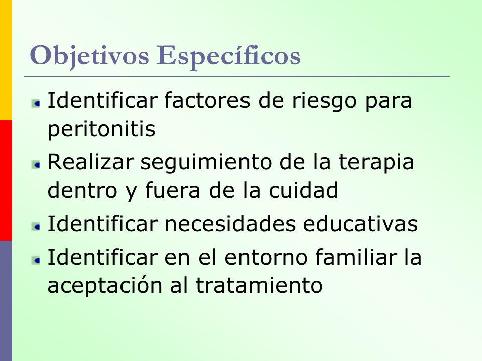 Identificar factores de riesgo para peritonitis Realizar seguimiento de la terapia dentro y fuera de la cuidad Identificar necesidades educativas Iden