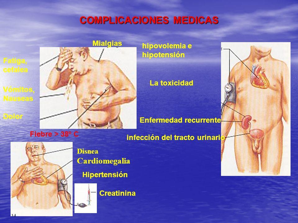 COMPLICACIONES MEDICAS Mialgias Fatiga, cefalea Vómitos, Nauseas Dolor, Fiebre > 38º C hipovolemia e hipotensión La toxicidad Enfermedad recurrente in