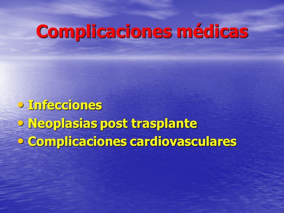 Complicaciones médicas Infecciones Infecciones Neoplasias post trasplante Neoplasias post trasplante Complicaciones cardiovasculares Complicaciones ca