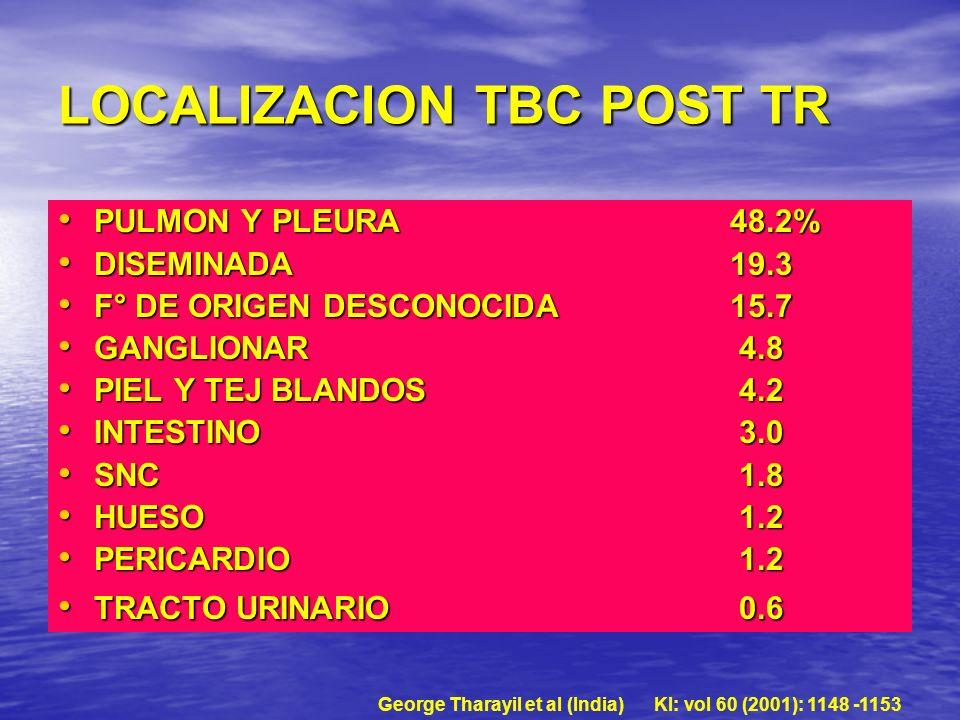 LOCALIZACION TBC POST TR PULMON Y PLEURA48.2% PULMON Y PLEURA48.2% DISEMINADA19.3 DISEMINADA19.3 F° DE ORIGEN DESCONOCIDA15.7 F° DE ORIGEN DESCONOCIDA