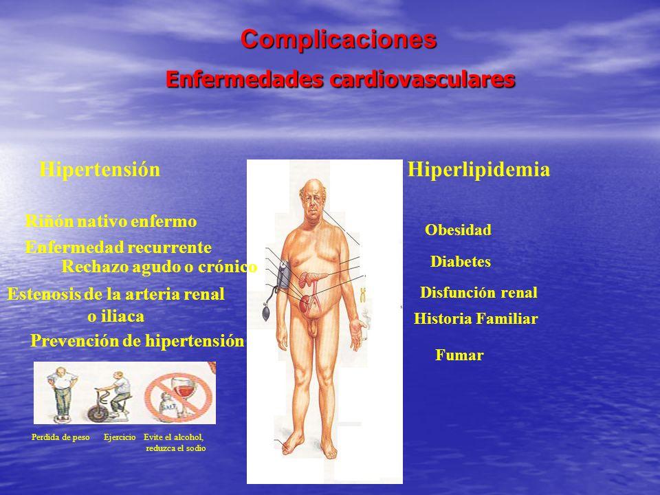 Complicaciones Enfermedades cardiovasculares Complicaciones Enfermedades cardiovasculares HipertensiónHiperlipidemia Riñón nativo enfermo Enfermedad r
