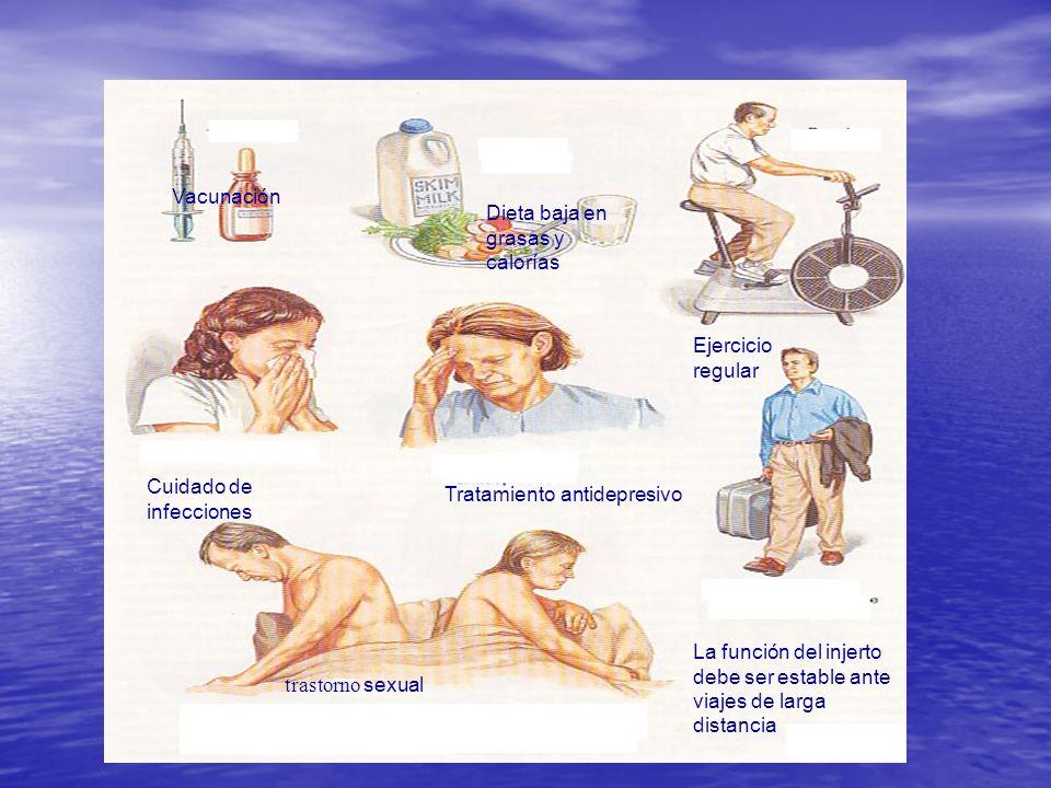Vacunación Dieta baja en grasas y calorías Ejercicio regular Cuidado de infecciones Tratamiento antidepresivo La función del injerto debe ser estable