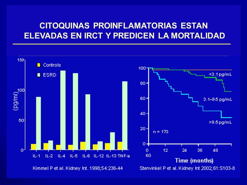 CITOQUINAS PROINFLAMATORIAS ESTAN ELEVADAS EN IRCT Y PREDICEN LA MORTALIDAD