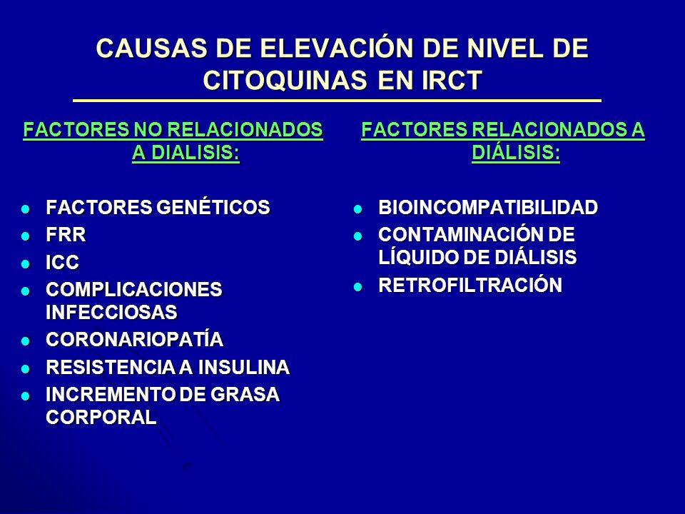CAUSAS DE ELEVACIÓN DE NIVEL DE CITOQUINAS EN IRCT FACTORES NO RELACIONADOS A DIALISIS: FACTORES GENÉTICOS FACTORES GENÉTICOS FRR FRR ICC ICC COMPLICA