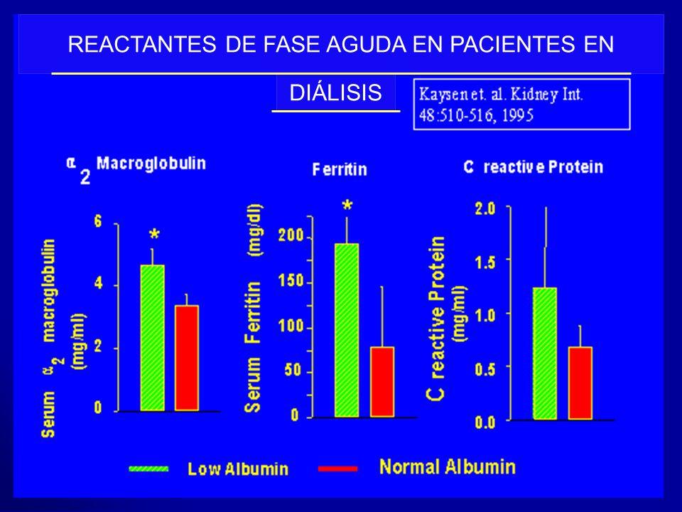REACTANTES DE FASE AGUDA EN PACIENTES EN DIÁLISIS