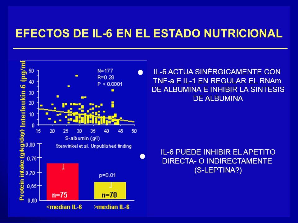EFECTOS DE IL-6 EN EL ESTADO NUTRICIONAL IL-6 ACTUA SINÉRGICAMENTE CON TNF-a E IL-1 EN REGULAR EL RNAm DE ALBUMINA E INHIBIR LA SINTESIS DE ALBUMINA I
