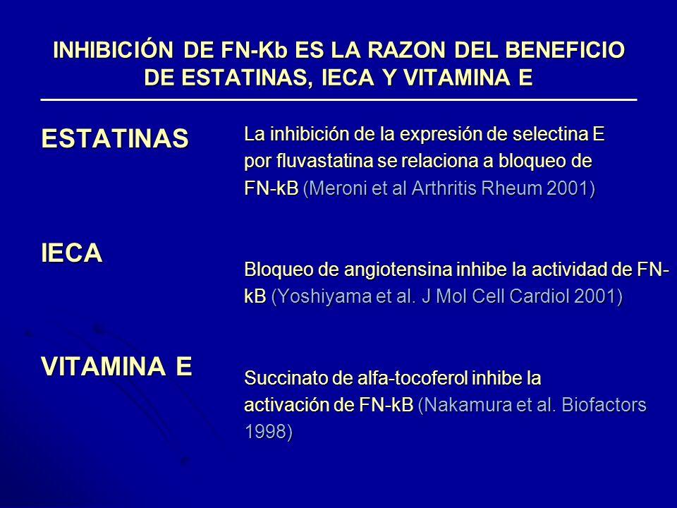 INHIBICIÓN DE FN-Kb ES LA RAZON DEL BENEFICIO DE ESTATINAS, IECA Y VITAMINA E ESTATINASIECA VITAMINA E La inhibición de la expresión de selectina E po
