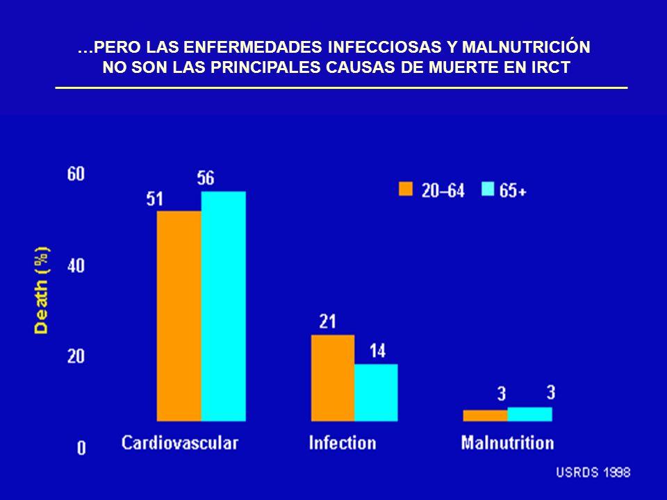 …PERO LAS ENFERMEDADES INFECCIOSAS Y MALNUTRICIÓN NO SON LAS PRINCIPALES CAUSAS DE MUERTE EN IRCT