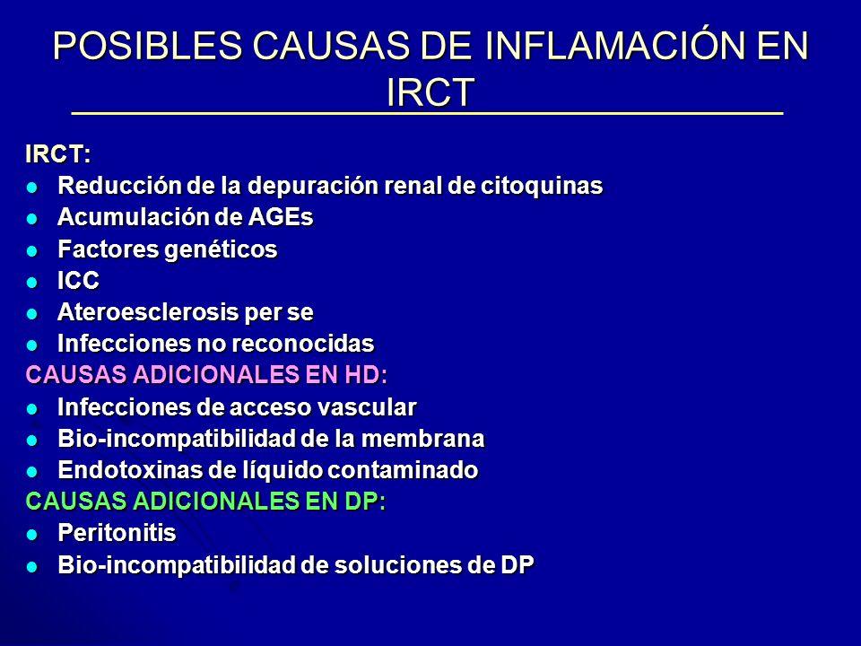 POSIBLES CAUSAS DE INFLAMACIÓN EN IRCT IRCT: Reducción de la depuración renal de citoquinas Reducción de la depuración renal de citoquinas Acumulación