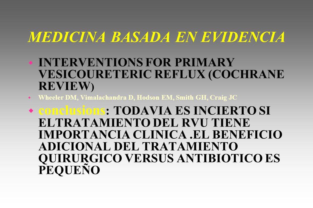 MEDICINA BASADA EN EVIDENCIA w INTERVENTIONS FOR PRIMARY VESICOURETERIC REFLUX (COCHRANE REVIEW ) w Wheeler DM, Vimalachandra D, Hodson EM, Smith GH,