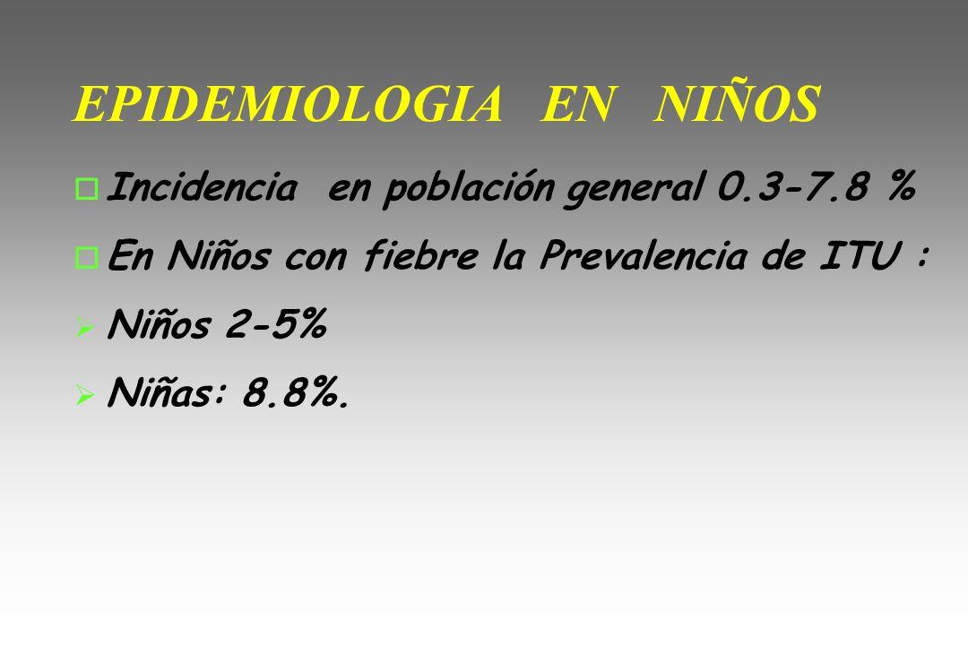 EPIDEMIOLOGIA EN NIÑOS o Incidencia en población general 0.3-7.8 % o En Niños con fiebre la Prevalencia de ITU : Niños 2-5% Niñas: 8.8%.