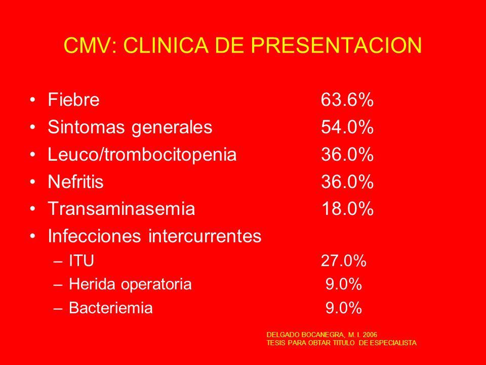 CMV: CLINICA DE PRESENTACION Fiebre63.6% Sintomas generales54.0% Leuco/trombocitopenia36.0% Nefritis36.0% Transaminasemia18.0% Infecciones intercurrentes –ITU27.0% –Herida operatoria 9.0% –Bacteriemia 9.0% DELGADO BOCANEGRA, M.