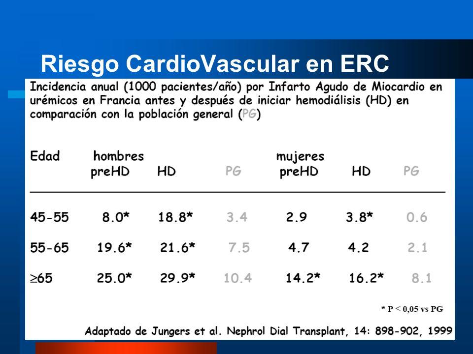 Riesgo CardioVascular en ERC