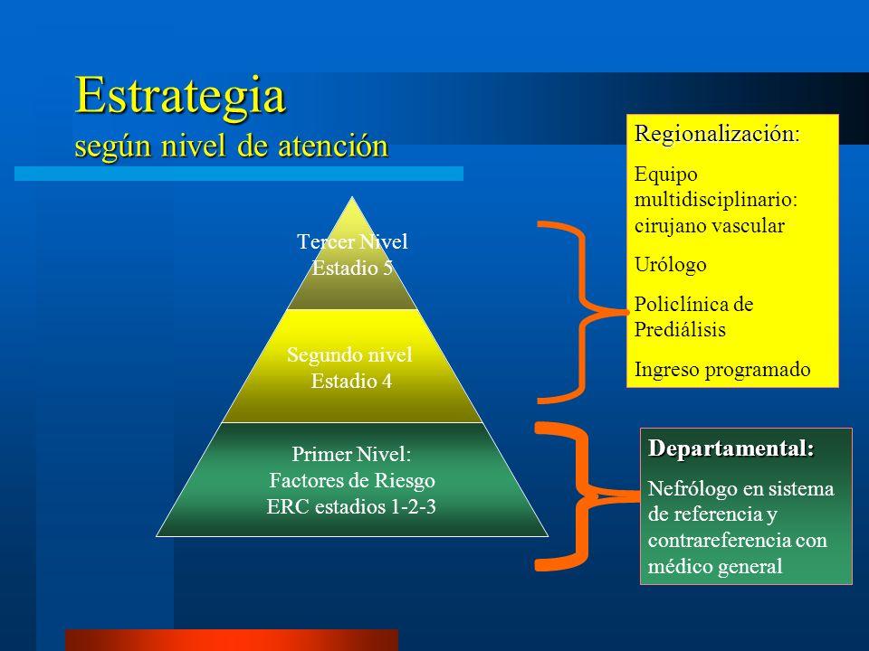 Estrategia según nivel de atención Departamental: Nefrólogo en sistema de referencia y contrareferencia con médico general Regionalización: Equipo mul