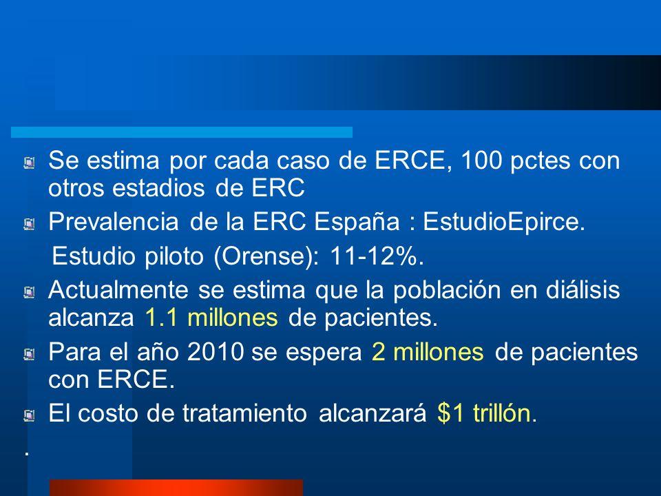 Se estima por cada caso de ERCE, 100 pctes con otros estadios de ERC Prevalencia de la ERC España : EstudioEpirce. Estudio piloto (Orense): 11-12%. Ac