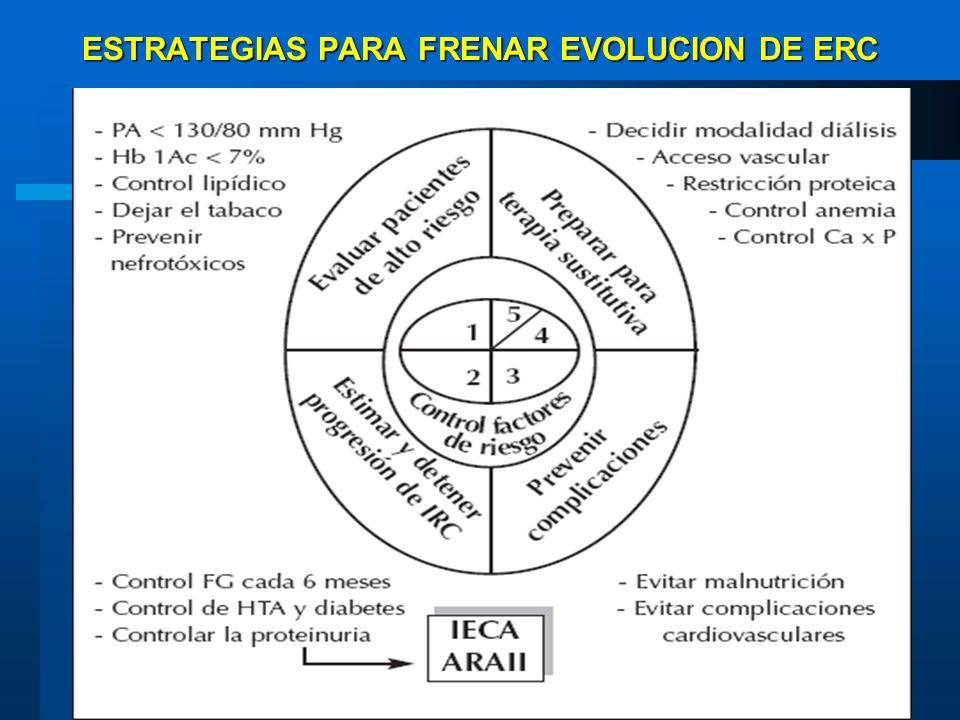 ESTRATEGIAS PARA FRENAR EVOLUCION DE ERC