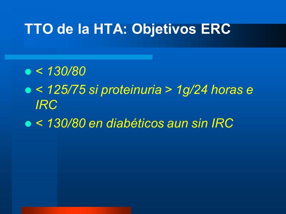 TTO de la HTA: Objetivos ERC < 130/80 1g/24 horas e IRC < 130/80 en diabéticos aun sin IRC
