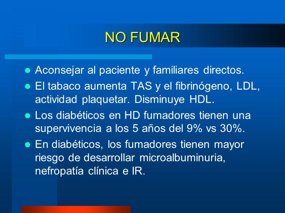 NO FUMAR Aconsejar al paciente y familiares directos. El tabaco aumenta TAS y el fibrinógeno, LDL, actividad plaquetar. Disminuye HDL. Los diabéticos