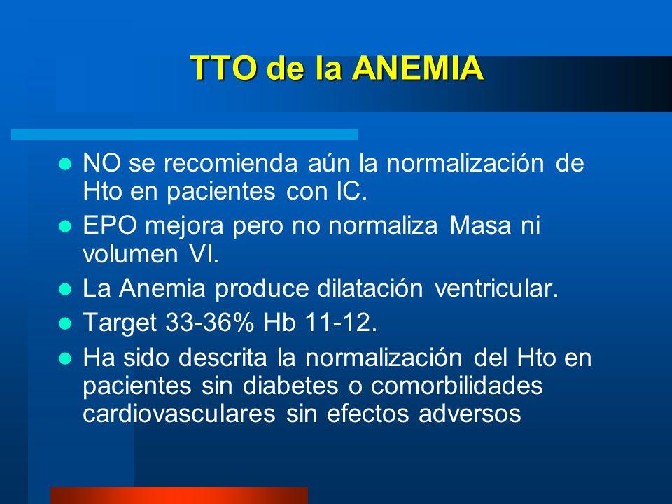 TTO de la ANEMIA NO se recomienda aún la normalización de Hto en pacientes con IC. EPO mejora pero no normaliza Masa ni volumen VI. La Anemia produce