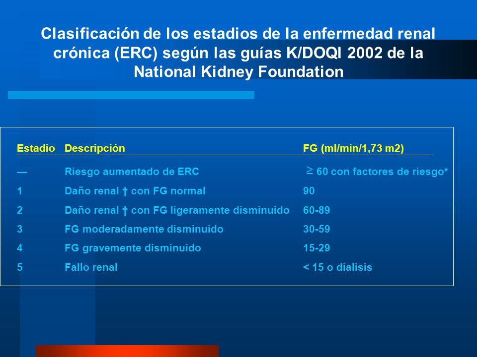 Clasificación de los estadios de la enfermedad renal crónica (ERC) según las guías K/DOQI 2002 de la National Kidney Foundation Estadio Descripción FG