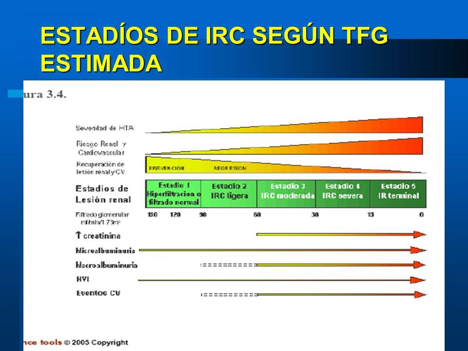 ESTADÍOS DE IRC SEGÚN TFG ESTIMADA