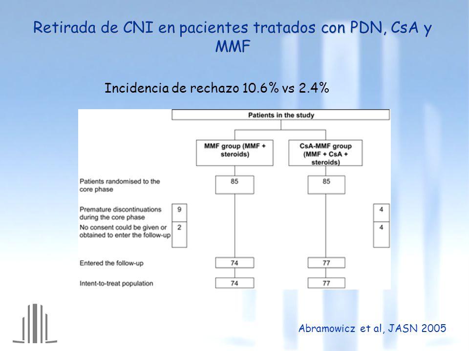 Retirada de CNI en pacientes tratados con PDN, CsA y MMF Abramowicz et al, JASN 2005 Incidencia de rechazo 10.6% vs 2.4%