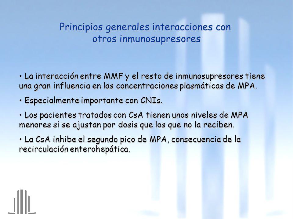 La interacción entre MMF y el resto de inmunosupresores tiene una gran influencia en las concentraciones plasmáticas de MPA.