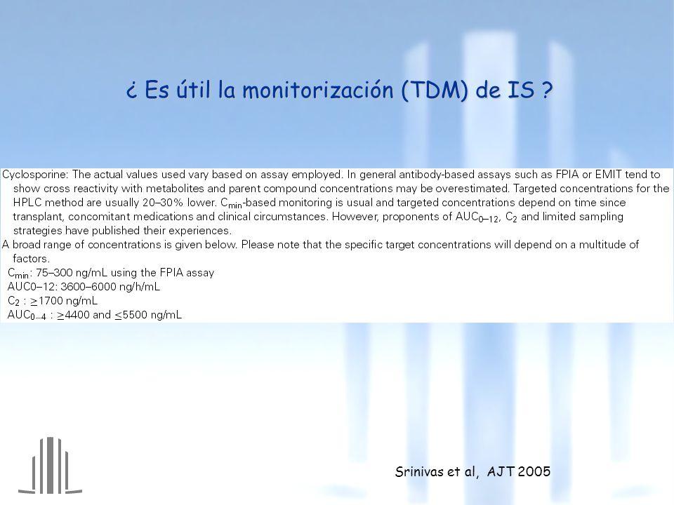 ¿ Es útil la monitorización (TDM) de IS ? Srinivas et al, AJT 2005
