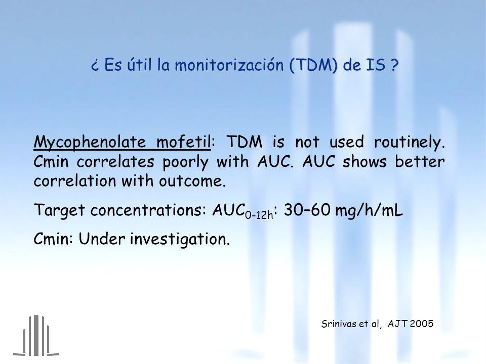 ¿ Es útil la monitorización (TDM) de IS .
