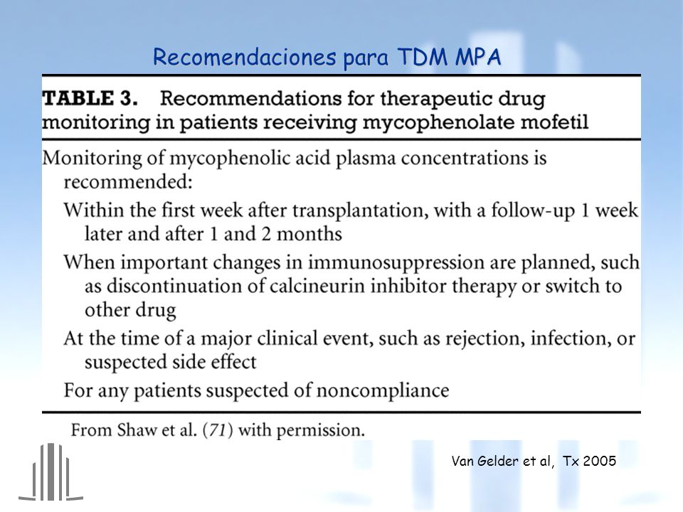 Recomendaciones para TDM MPA Van Gelder et al, Tx 2005