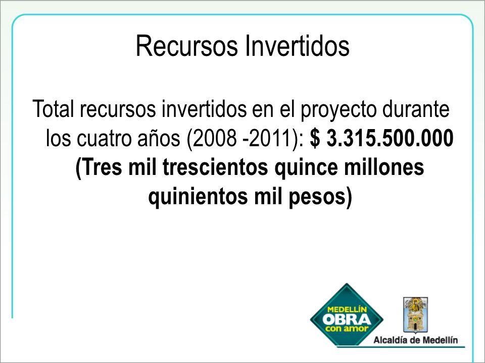 Recursos Invertidos Total recursos invertidos en el proyecto durante los cuatro años (2008 -2011): $ 3.315.500.000 (Tres mil trescientos quince millones quinientos mil pesos)
