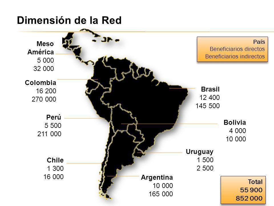 Meso América 5 000 32 000 Brasil 12 400 145 500 Uruguay 1 500 2 500 Argentina 10 000 165 000 Perú 5 500 211 000 Chile 1 300 16 000 Bolivia 4 000 10 00