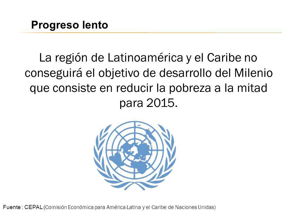 La región de Latinoamérica y el Caribe no conseguirá el objetivo de desarrollo del Milenio que consiste en reducir la pobreza a la mitad para 2015. Fu