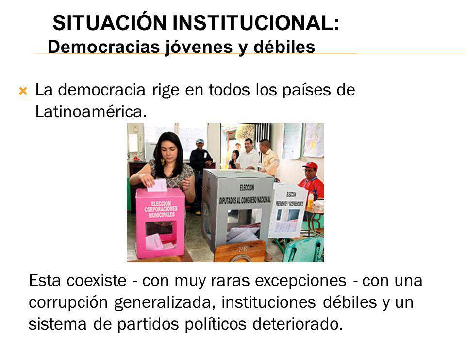 La democracia rige en todos los países de Latinoamérica. Esta coexiste - con muy raras excepciones - con una corrupción generalizada, instituciones dé