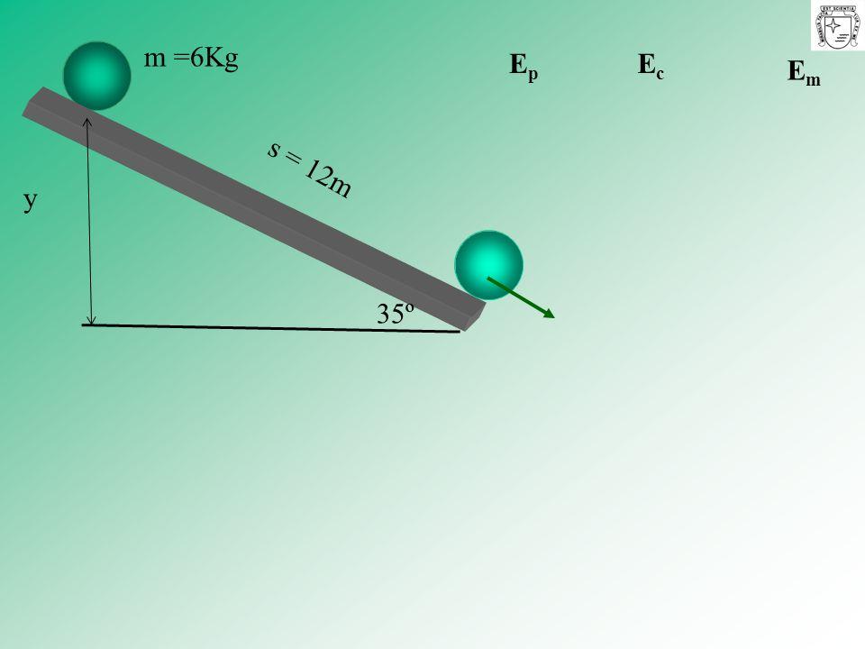 m =6Kg y EpEp EcEc EmEm 35º s = 12m