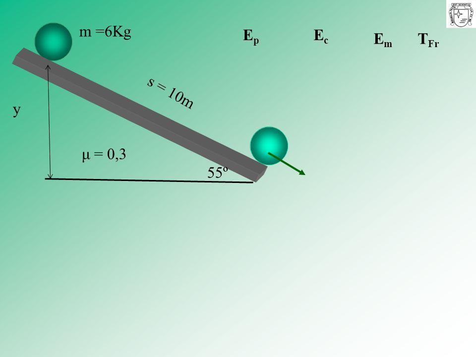 m =6Kg y EpEp EcEc EmEm 55º s = 10m μ = 0,3 T Fr