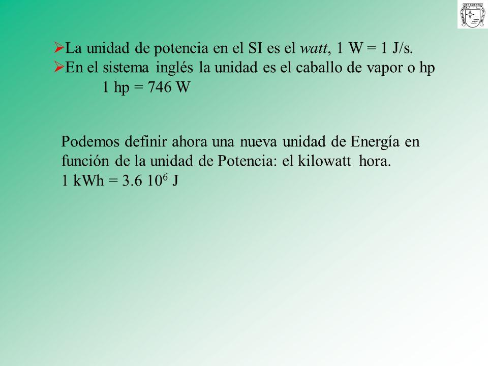 La unidad de potencia en el SI es el watt, 1 W = 1 J/s. En el sistema inglés la unidad es el caballo de vapor o hp 1 hp = 746 W Podemos definir ahora
