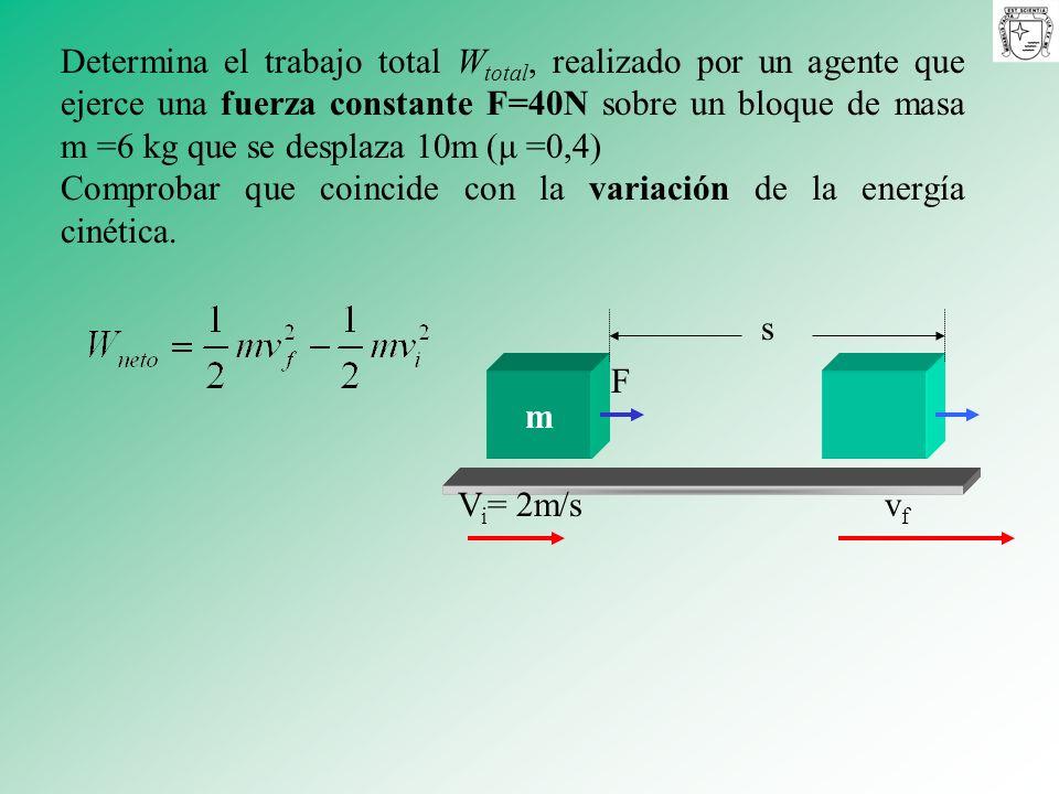m F s V i = 2m/svfvf Determina el trabajo total W total, realizado por un agente que ejerce una fuerza constante F=40N sobre un bloque de masa m =6 kg