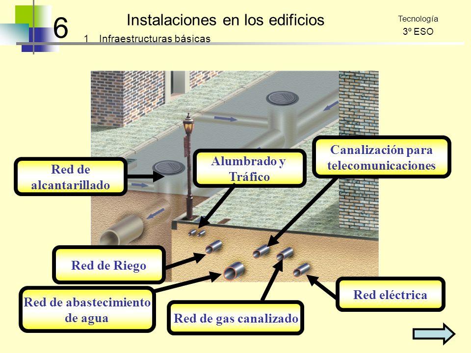 6 Instalaciones en los edificios 1 Tecnología 3º ESO Infraestructuras básicas Red de gas canalizado Red de alcantarillado Red eléctrica Canalización p