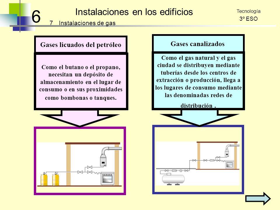 6 Instalaciones en los edificios 7 Tecnología 3º ESO Instalaciones de gas Gases licuados del petróleo Como el butano o el propano, necesitan un depósi