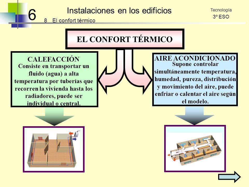 6 Instalaciones en los edificios 8 Tecnología 3º ESO El confort térmico EL CONFORT TÉRMICO CALEFACCIÓN Consiste en transportar un fluido (agua) a alta