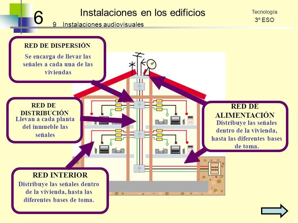 6 Instalaciones en los edificios 9 Tecnología 3º ESO Instalaciones audiovisuales RED DE DISPERSIÓN Se encarga de llevar las señales a cada una de las