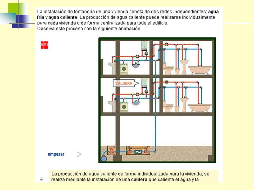 6 Instalaciones en los edificios 3 Tecnología 3º ESO El experimento de los vasos comunicantes Al verter un líquido en la boca de uno de los recipientes el líquido fluye hasta que alcanza la misma altura en todos los vasos.
