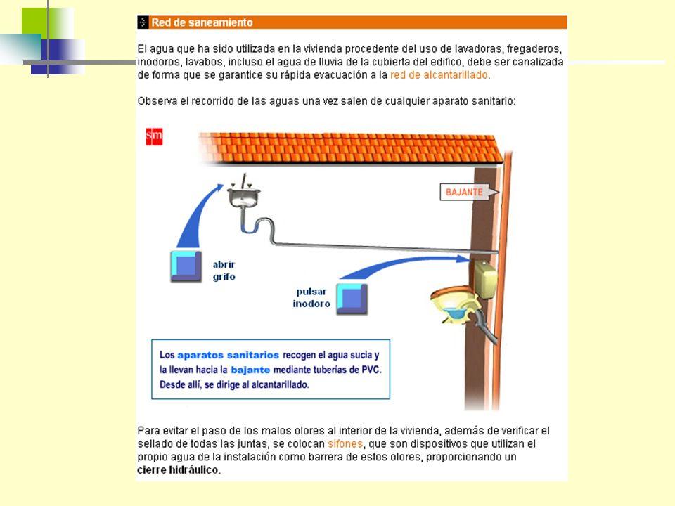 6 Instalaciones en los edificios 5 Tecnología 3º ESO El recorrido de las aguas sucias LAS BAJANTES O CANALIZACIONES LAS ARQUETAS EL ALCANTARILLADO LAS ESTACIONES DEPURADORAS Son las conducciones encargadas de enlazar los tubos de desagüe de los aparatos sanitarios y conducir las aguas sucias hasta las arquetas.