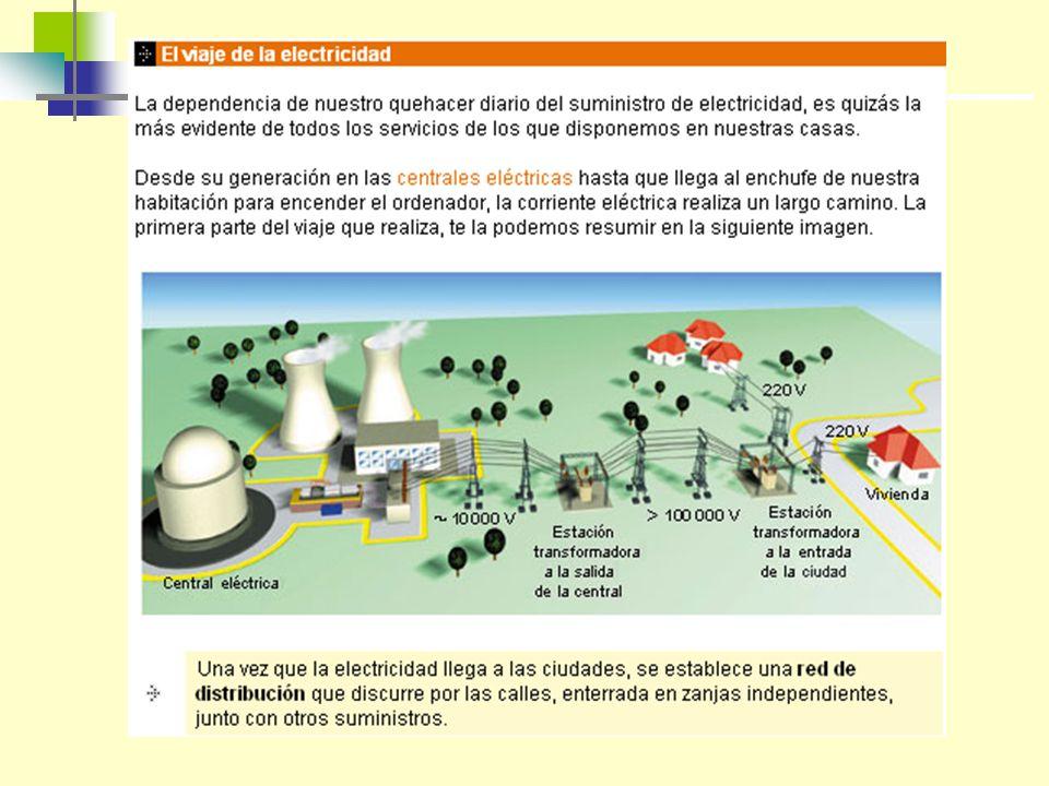 6 Instalaciones en los edificios 12 Tecnología 3º ESO Resumen de la unidad INSTALACIONES EN LOS EDIFICIOS suministran agua, electricidad y gas que permiten disponer de aguas sucias y residuos mediante aire acondicionado agua caliente calefacción eliminan la red de saneamiento imágenes y sonidos mediante instalaciones audiovisuales