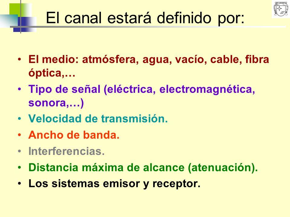 El canal estará definido por: El medio: atmósfera, agua, vacío, cable, fibra óptica,… Tipo de señal (eléctrica, electromagnética, sonora,…) Velocidad