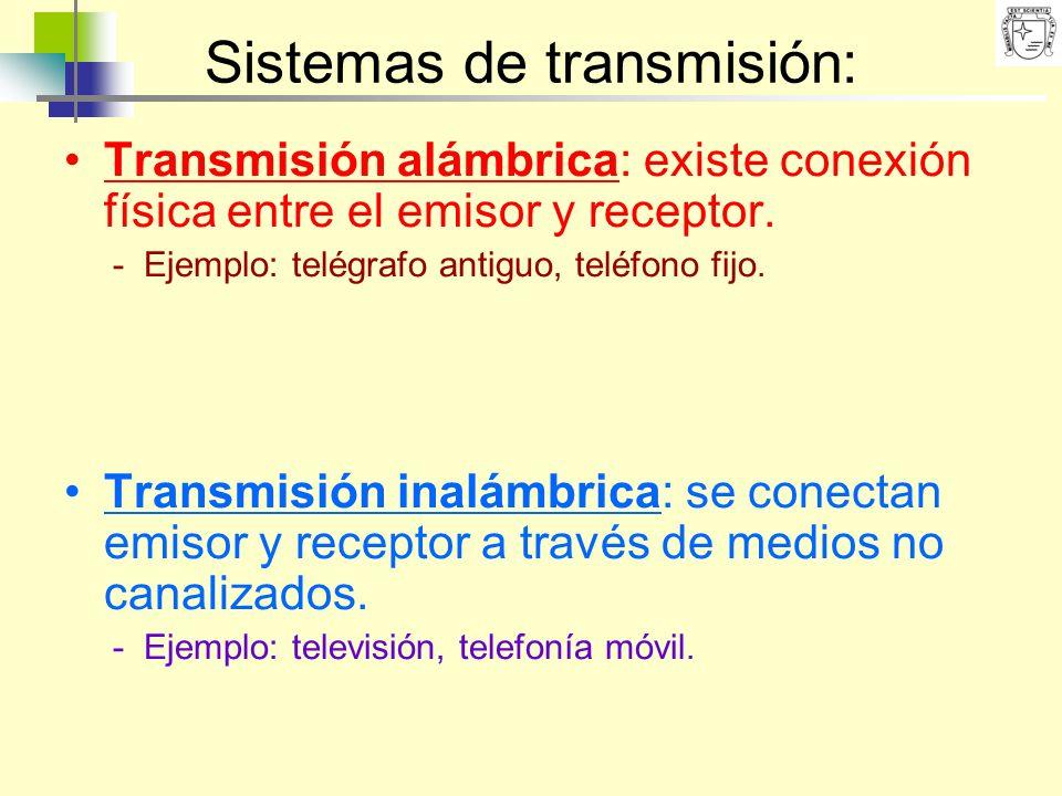Sistemas de transmisión: Transmisión alámbrica: existe conexión física entre el emisor y receptor. - Ejemplo: telégrafo antiguo, teléfono fijo. Transm