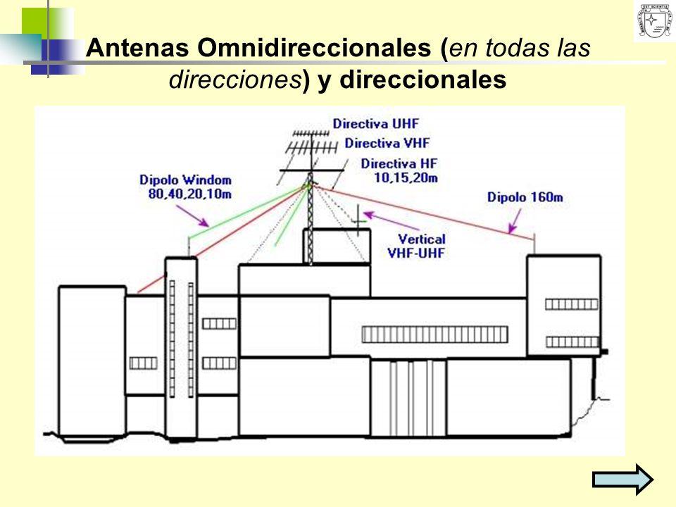 Antenas Omnidireccionales (en todas las direcciones) y direccionales